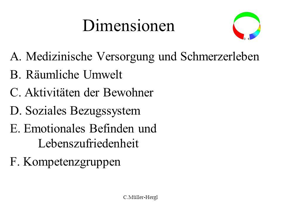 Dimensionen A.Medizinische Versorgung und Schmerzerleben B.Räumliche Umwelt C. Aktivitäten der Bewohner D. Soziales Bezugssystem E. Emotionales Befind