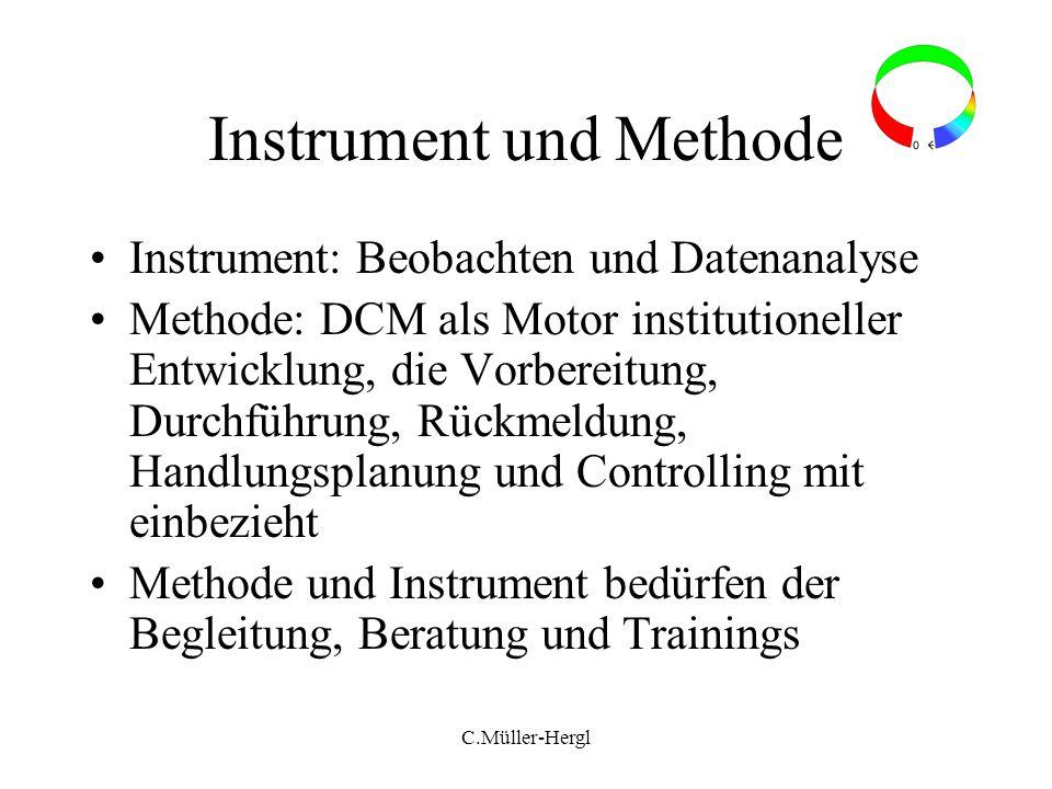 C.Müller-Hergl Instrument und Methode Instrument: Beobachten und Datenanalyse Methode: DCM als Motor institutioneller Entwicklung, die Vorbereitung, D