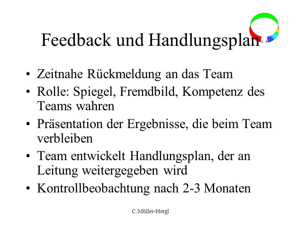 C.Müller-Hergl Feedback und Handlungsplan Zeitnahe Rückmeldung an das Team Rolle: Spiegel, Fremdbild, Kompetenz des Teams wahren Präsentation der Erge