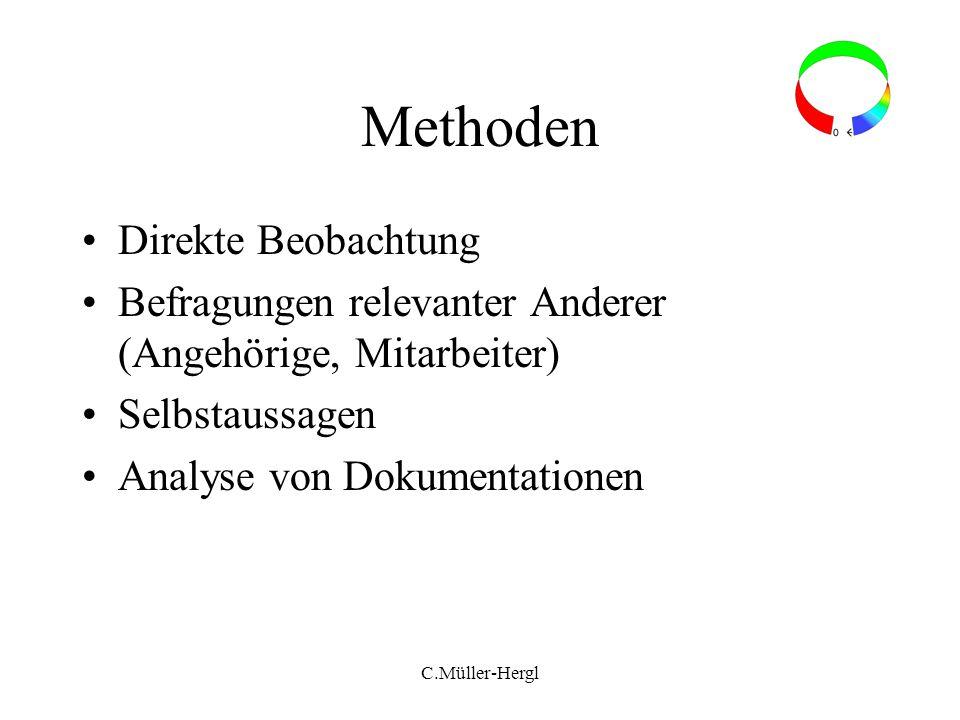 C.Müller-Hergl Methoden Direkte Beobachtung Befragungen relevanter Anderer (Angehörige, Mitarbeiter) Selbstaussagen Analyse von Dokumentationen