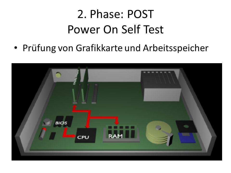 2. Phase: POST Power On Self Test Prüfung von Grafikkarte und Arbeitsspeicher