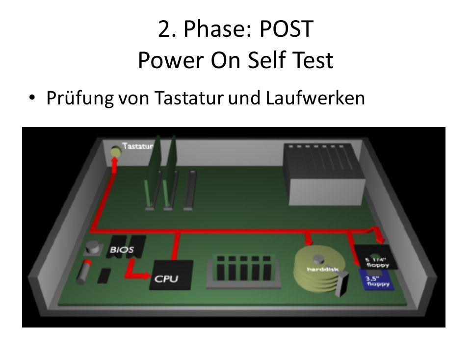 2. Phase: POST Power On Self Test BIOS von Steckkarten suchen und laden