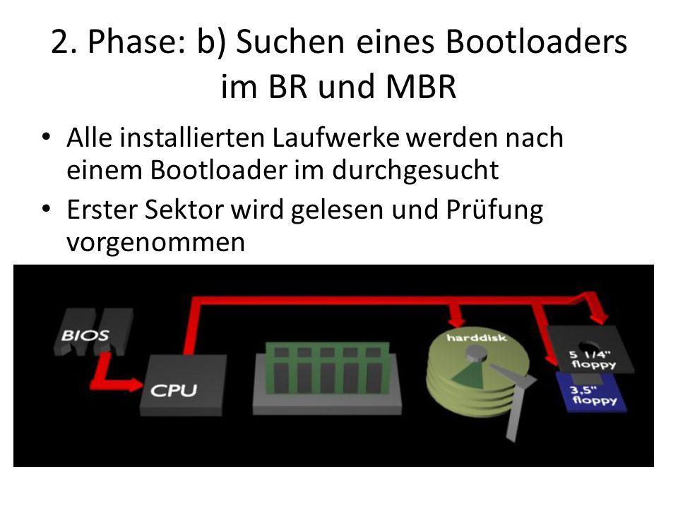2. Phase: b) Suchen eines Bootloaders im BR und MBR Alle installierten Laufwerke werden nach einem Bootloader im durchgesucht Erster Sektor wird geles