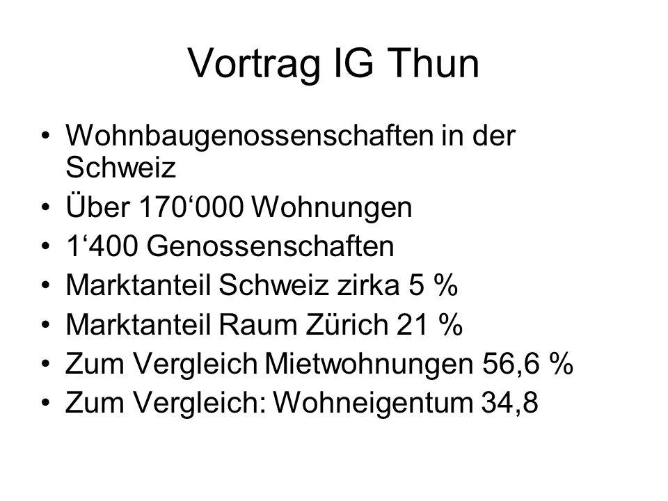 Vortrag IG Thun Selbstbehalt: 10 Prozent der Schadenssumme, maximal CHF 50000.– pro Schadenfall
