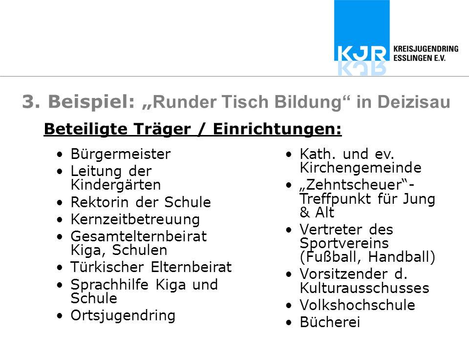 3. Beispiel: Runder Tisch Bildung in Deizisau Bürgermeister Leitung der Kindergärten Rektorin der Schule Kernzeitbetreuung Gesamtelternbeirat Kiga, Sc
