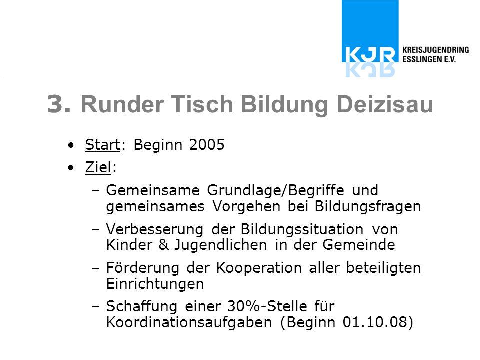 3. Runder Tisch Bildung Deizisau Start: Beginn 2005 Ziel: –Gemeinsame Grundlage/Begriffe und gemeinsames Vorgehen bei Bildungsfragen –Verbesserung der