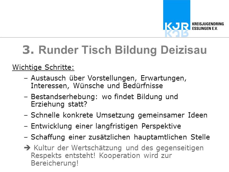 3. Runder Tisch Bildung Deizisau Wichtige Schritte: –Austausch über Vorstellungen, Erwartungen, Interessen, Wünsche und Bedürfnisse –Bestandserhebung: