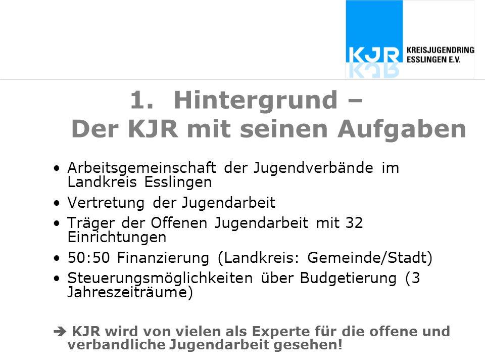 1.Hintergrund – Der KJR mit seinen Aufgaben Arbeitsgemeinschaft der Jugendverbände im Landkreis Esslingen Vertretung der Jugendarbeit Träger der Offen