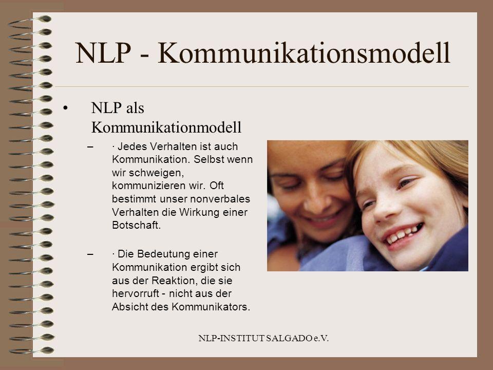 NLP-INSTITUT SALGADO e.V. NLP - Kommunikationsmodell NLP als Kommunikationmodell –· Jedes Verhalten ist auch Kommunikation. Selbst wenn wir schweigen,