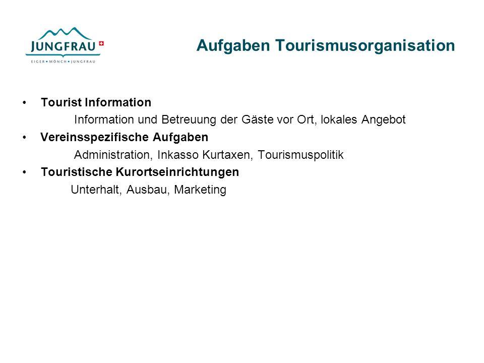 Aufgaben Tourismusorganisation Tourist Information Information und Betreuung der Gäste vor Ort, lokales Angebot Vereinsspezifische Aufgaben Administra