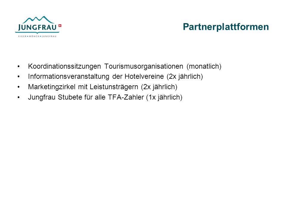 Partnerplattformen Koordinationssitzungen Tourismusorganisationen (monatlich) Informationsveranstaltung der Hotelvereine (2x jährlich) Marketingzirkel