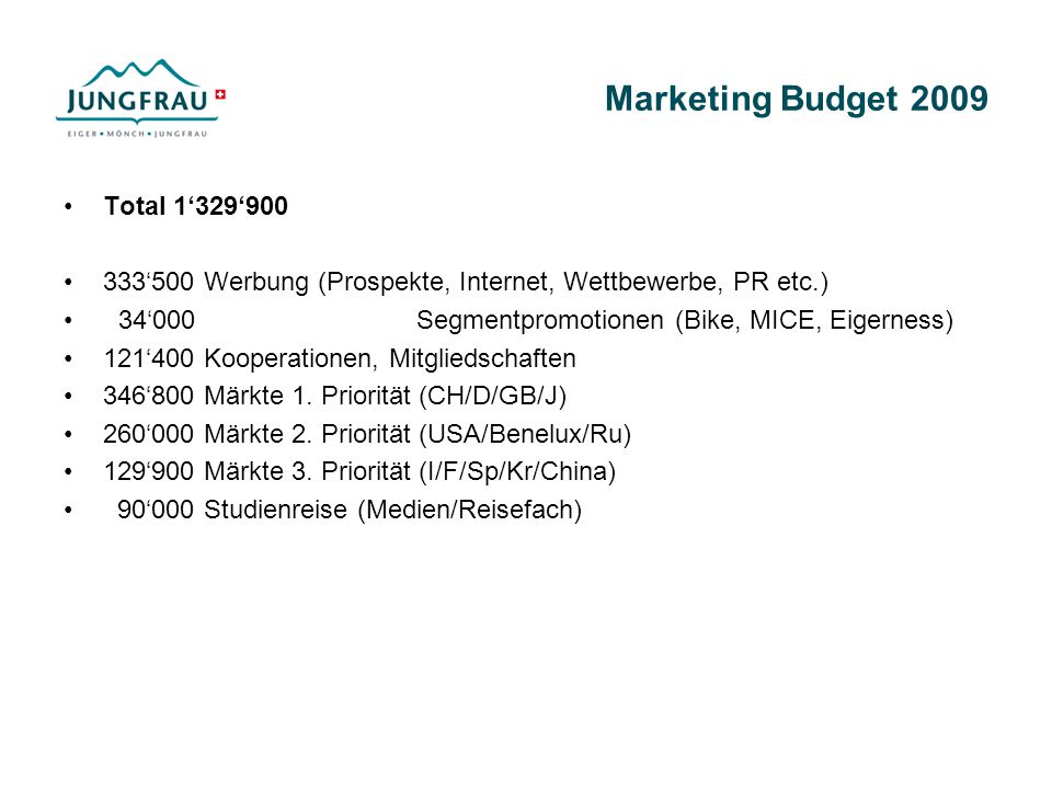 Marketing Budget 2009 Total 1329900 333500 Werbung (Prospekte, Internet, Wettbewerbe, PR etc.) 34000 Segmentpromotionen (Bike, MICE, Eigerness) 121400