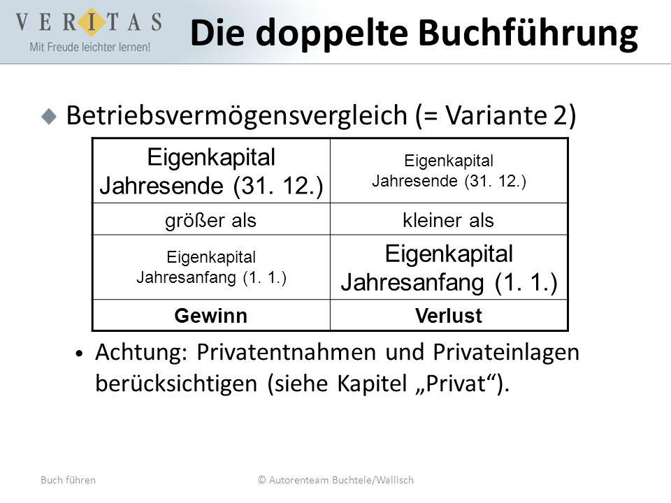 Buch führen© Autorenteam Buchtele/Wallisch Die doppelte Buchführung Betriebsvermögensvergleich (= Variante 2) Achtung: Privatentnahmen und Privateinlagen berücksichtigen (siehe Kapitel Privat).