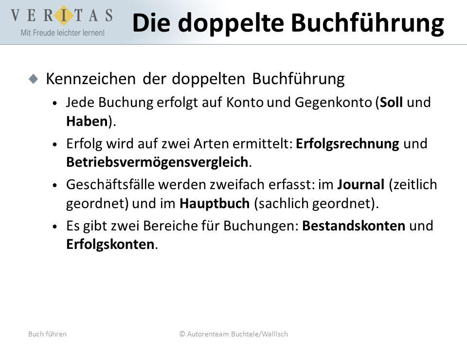 Buch führen© Autorenteam Buchtele/Wallisch Die doppelte Buchführung Kennzeichen der doppelten Buchführung Jede Buchung erfolgt auf Konto und Gegenkonto (Soll und Haben).