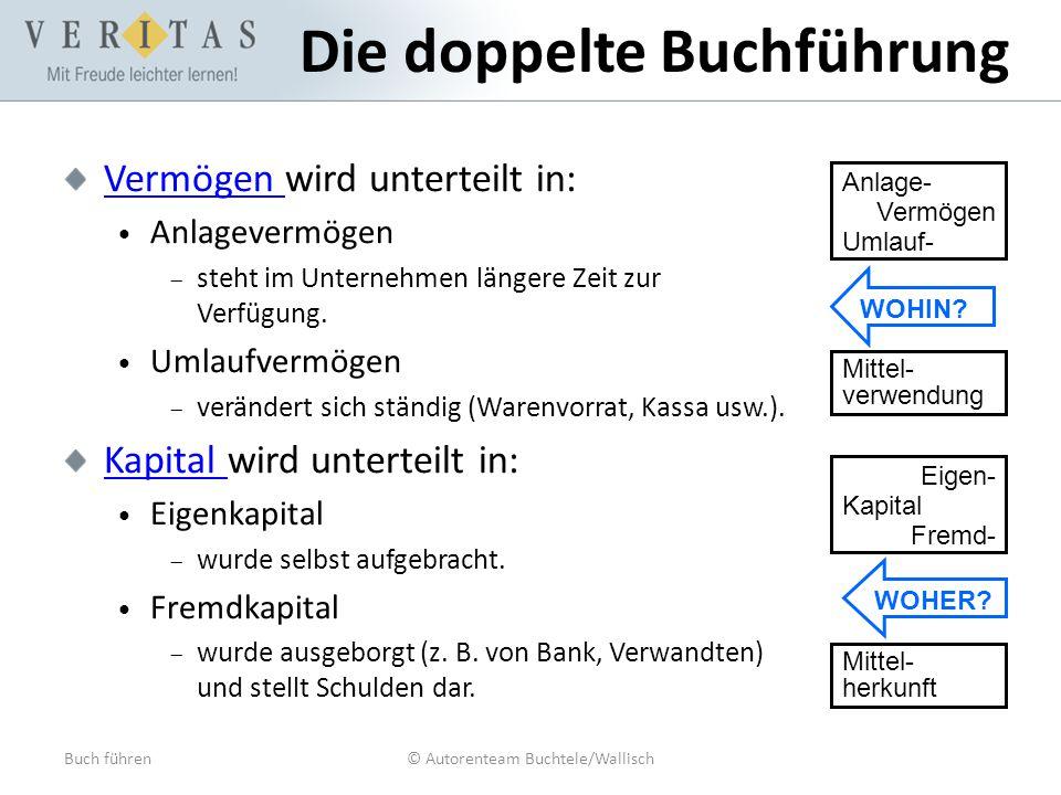 Buch führen© Autorenteam Buchtele/Wallisch Die doppelte Buchführung Vermögen Vermögen wird unterteilt in: Anlagevermögen steht im Unternehmen längere