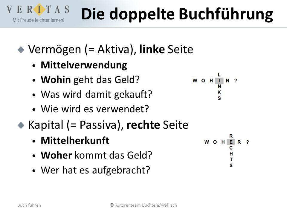 Buch führen© Autorenteam Buchtele/Wallisch Die doppelte Buchführung Vermögen (= Aktiva), linke Seite Mittelverwendung Wohin geht das Geld.