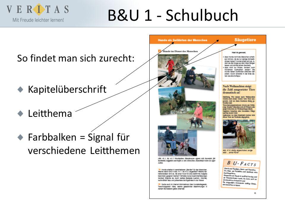 B&U 1 - Schulbuch So findet man sich zurecht: Kapitelüberschrift Leitthema Farbbalken = Signal für verschiedene Leitthemen