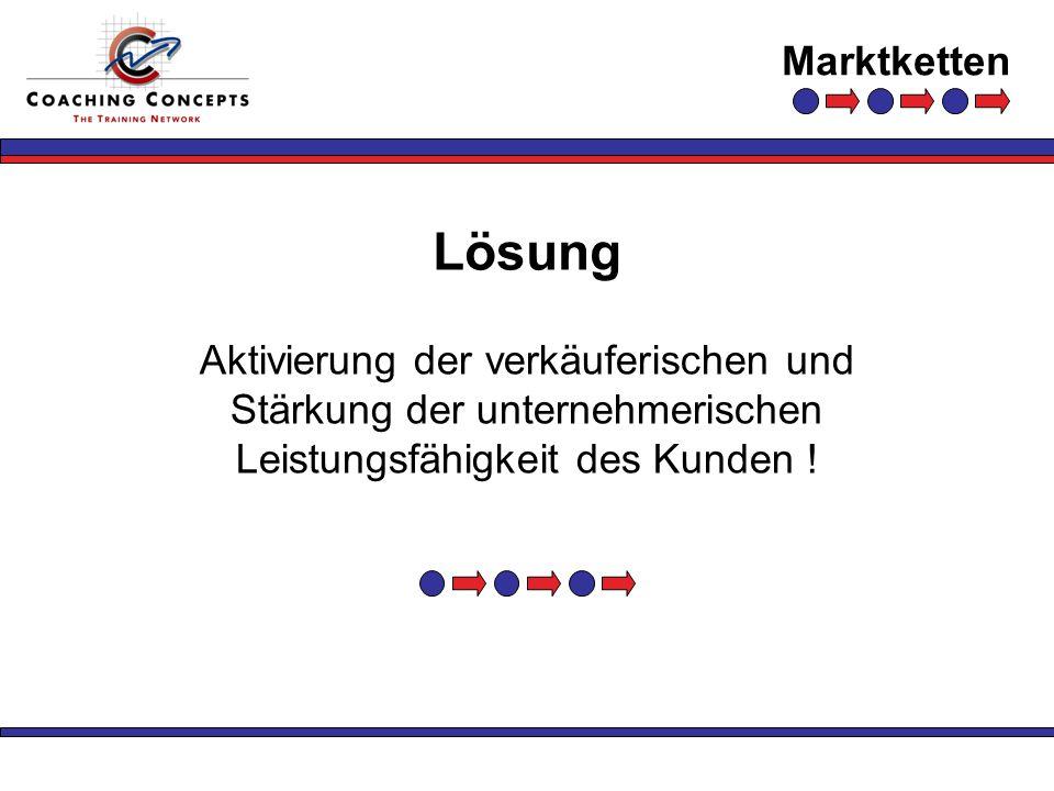 Marktketten Lösung Aktivierung der verkäuferischen und Stärkung der unternehmerischen Leistungsfähigkeit des Kunden !