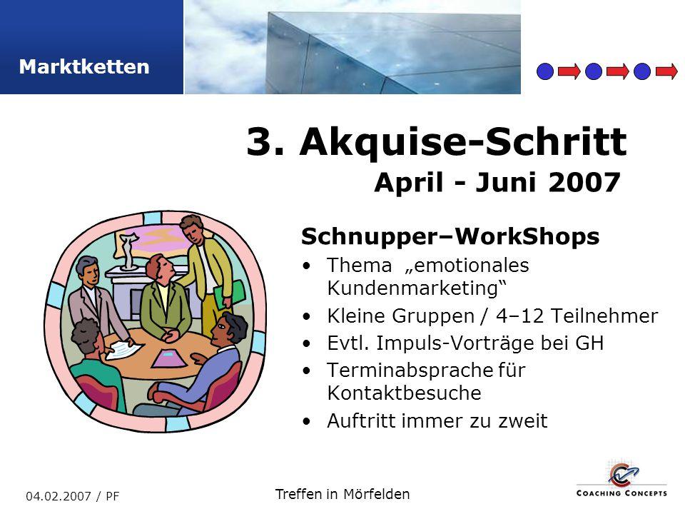 Marktketten 04.02.2007 / PF Treffen in Mörfelden Schnupper–WorkShops Thema emotionales Kundenmarketing Kleine Gruppen / 4–12 Teilnehmer Evtl.