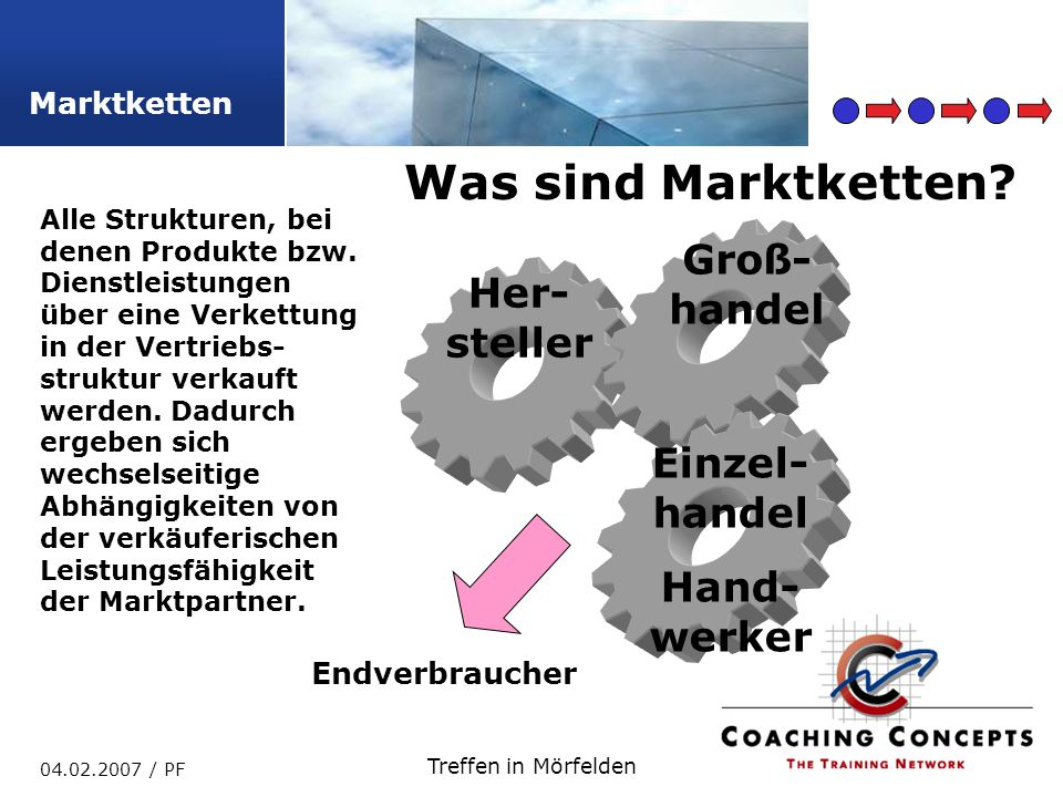 Marktketten 04.02.2007 / PF Treffen in Mörfelden Was sind Marktketten.