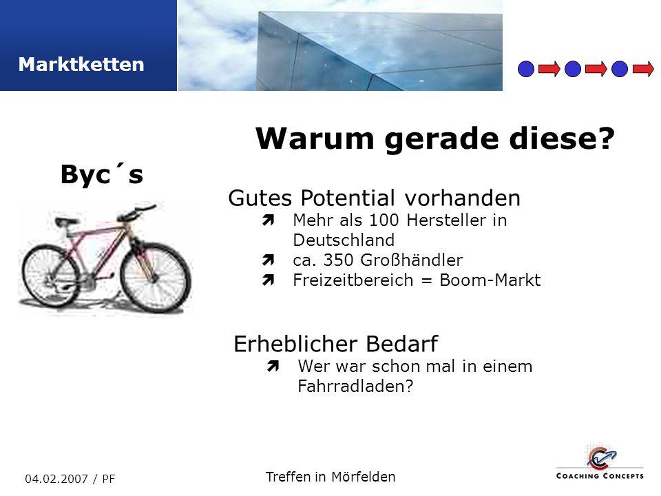 Marktketten 04.02.2007 / PF Treffen in Mörfelden Akquise – Follow Up Newsletter –regelmäßig –wenig Themen –Zielgruppenrelevant 3 – 4 x p.a.