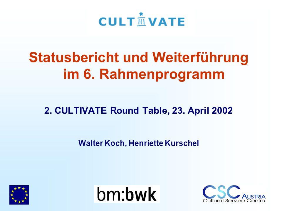 Statusbericht und Weiterführung im 6. Rahmenprogramm 2. CULTIVATE Round Table, 23. April 2002 Walter Koch, Henriette Kurschel