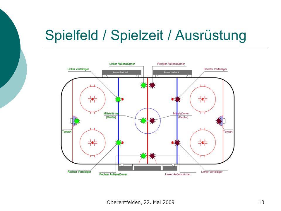 Oberentfelden, 22. Mai 200913 Spielfeld / Spielzeit / Ausrüstung