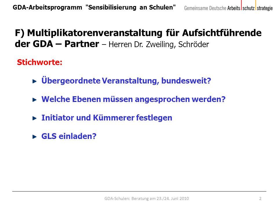 GDA-Arbeitsprogramm