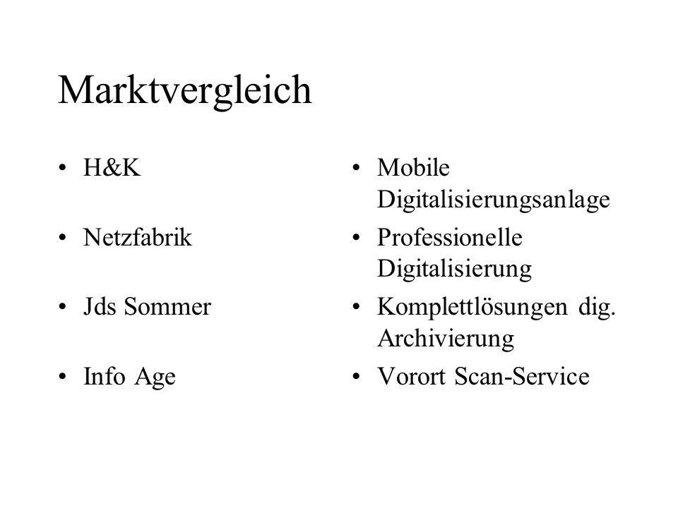 Marktvergleich H&K Netzfabrik Jds Sommer Info Age Mobile Digitalisierungsanlage Professionelle Digitalisierung Komplettlösungen dig. Archivierung Voro
