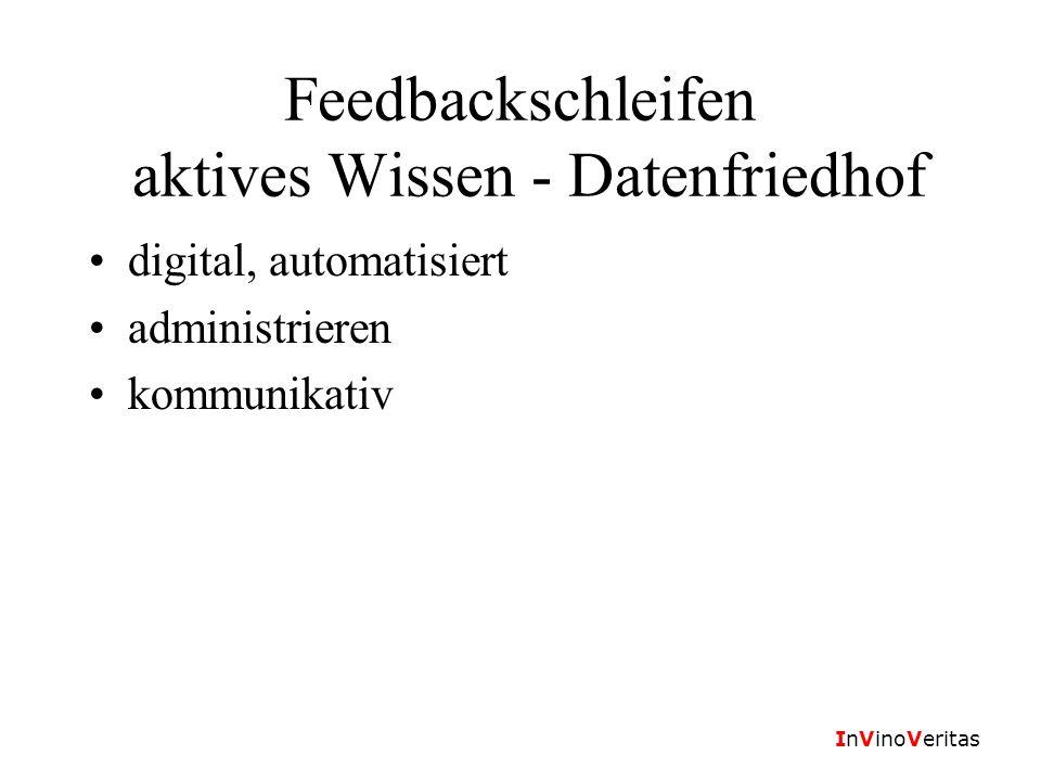 InVinoVeritas Feedbackschleifen aktives Wissen - Datenfriedhof digital, automatisiert administrieren kommunikativ