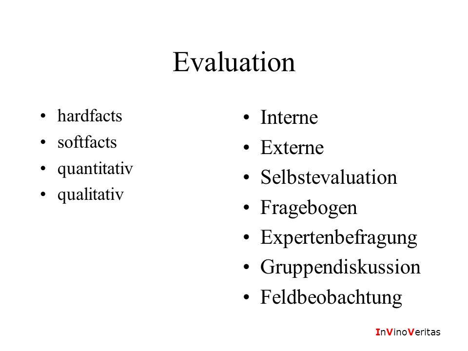 InVinoVeritas Arbeitsauftrag Jede Arbeitsgruppe legt vor der Präsentation drei Bewertungskriterien fest, nach denen die Inhalte ihrer Präsentation vom Plenum bewertet werden.