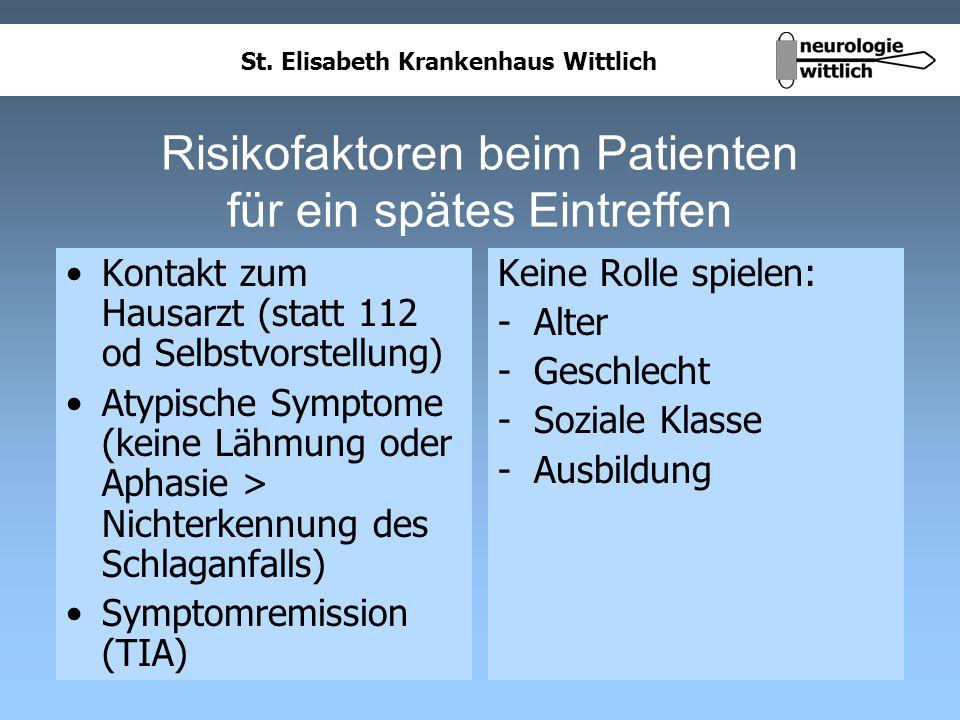 St. Elisabeth Krankenhaus Wittlich Risikofaktoren beim Patienten für ein spätes Eintreffen Kontakt zum Hausarzt (statt 112 od Selbstvorstellung) Atypi