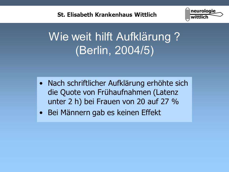 St. Elisabeth Krankenhaus Wittlich Wie weit hilft Aufklärung ? (Berlin, 2004/5) Nach schriftlicher Aufklärung erhöhte sich die Quote von Frühaufnahmen
