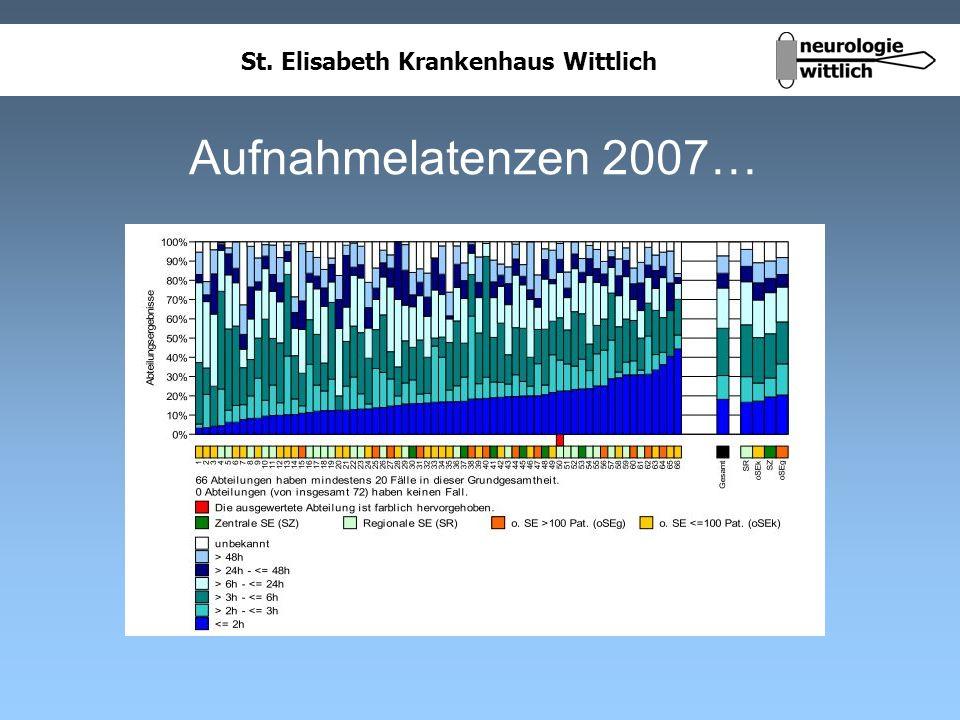 St. Elisabeth Krankenhaus Wittlich Aufnahmelatenzen 2007…