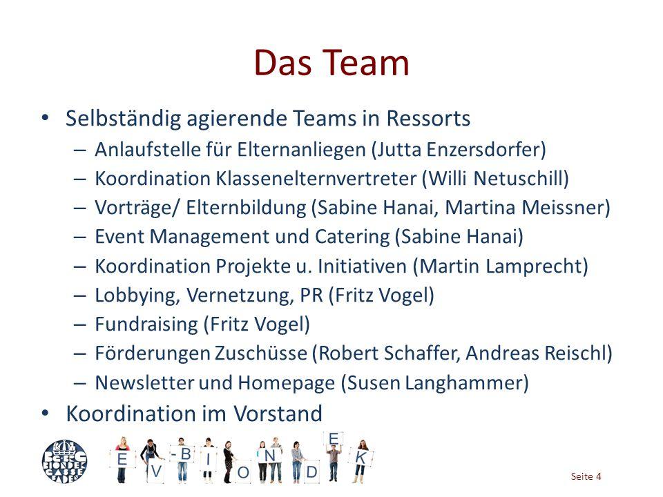 Seite 4 Das Team Selbständig agierende Teams in Ressorts – Anlaufstelle für Elternanliegen (Jutta Enzersdorfer) – Koordination Klassenelternvertreter