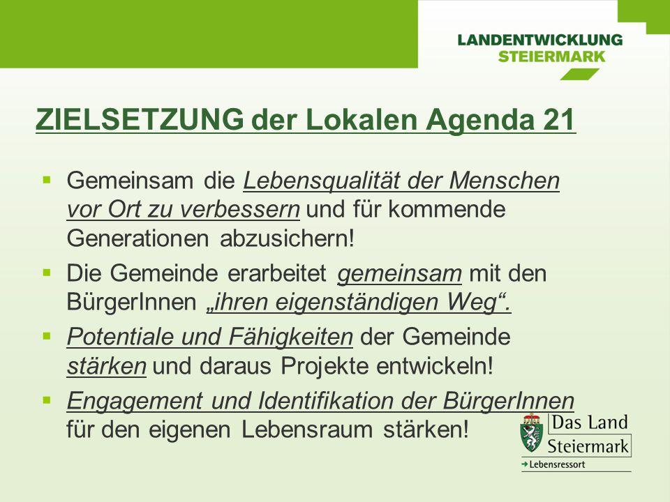 ZIELSETZUNG der Lokalen Agenda 21 Gemeinsam die Lebensqualität der Menschen vor Ort zu verbessern und für kommende Generationen abzusichern.