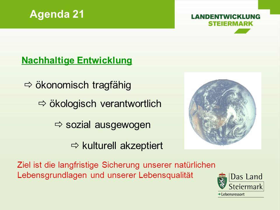 Agenda 21 Nachhaltige Entwicklung ökonomisch tragfähig ökologisch verantwortlich sozial ausgewogen kulturell akzeptiert Ziel ist die langfristige Sicherung unserer natürlichen Lebensgrundlagen und unserer Lebensqualität