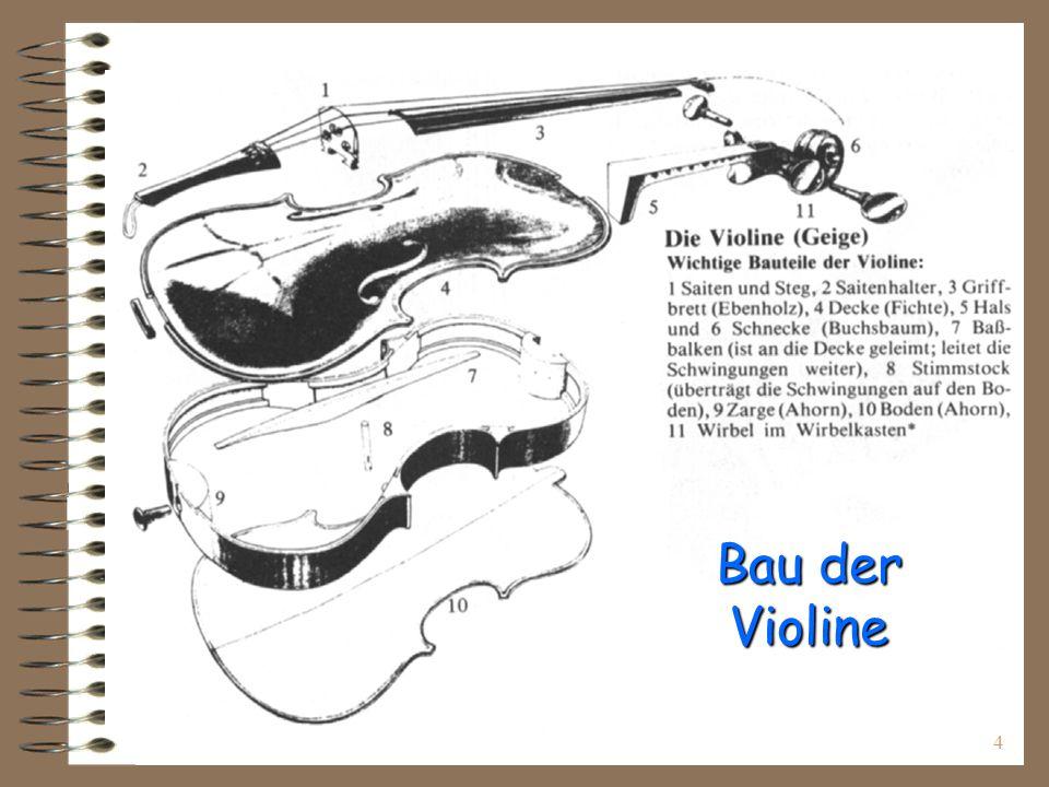 4 Bau der Violine
