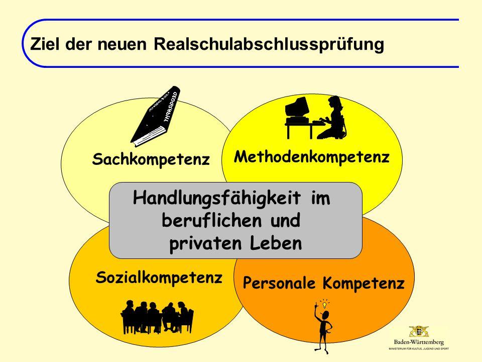 Sozialkompetenz Sachkompetenz Personale Kompetenz Methodenkompetenz Handlungsfähigkeit im beruflichen und privaten Leben Ziel der neuen Realschulabsch