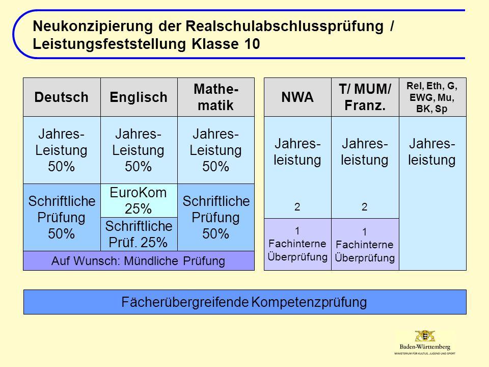 T/ MUM/ Franz. Auf Wunsch: Mündliche Prüfung Jahres- leistung 2 Rel, Eth, G, EWG, Mu, BK, Sp Jahres- leistung Deutsch Jahres- Leistung 50% Schriftlich