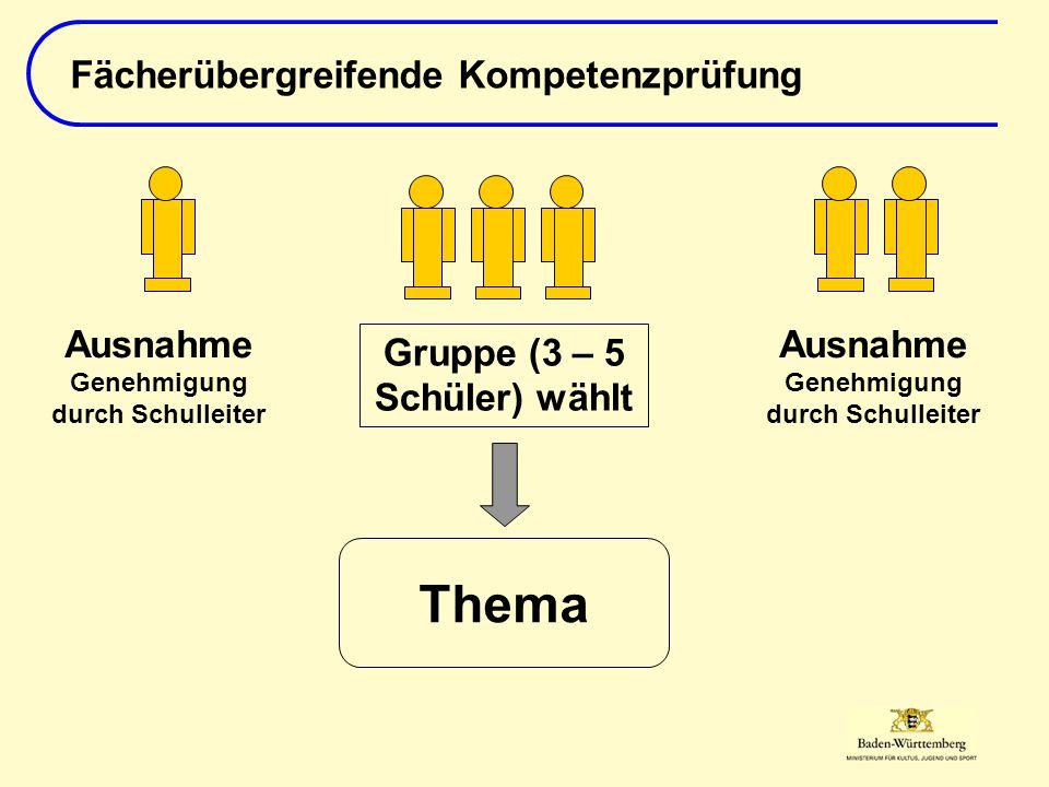 Fächerübergreifende Kompetenzprüfung Thema bezieht sich auf Kompetenzen und Inhalte aus Klasse 9 und 10 2 Fächer oder 2 Fächerverbünde oder 1 Fach + 1 Fächerverbund