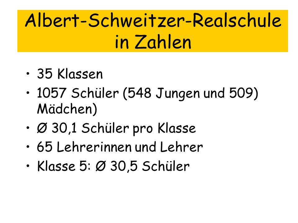 Albert-Schweitzer-Realschule in Zahlen 35 Klassen 1057 Schüler (548 Jungen und 509) Mädchen) Ø 30,1 Schüler pro Klasse 65 Lehrerinnen und Lehrer Klass
