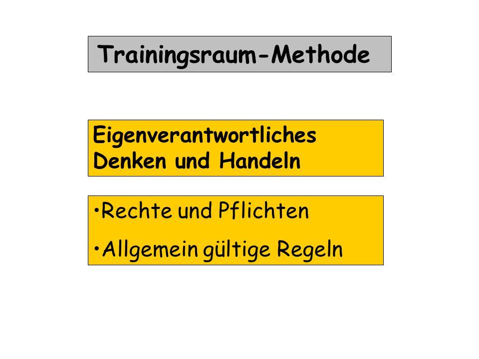 Trainingsraum-Methode Eigenverantwortliches Denken und Handeln Rechte und Pflichten Allgemein gültige Regeln