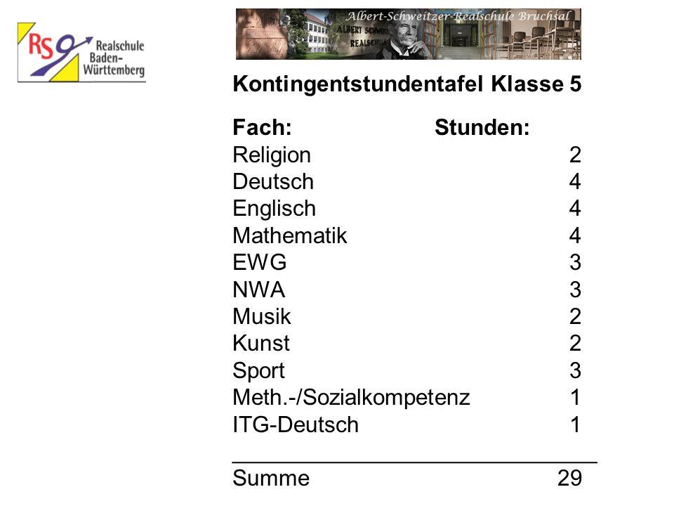Kontingentstundentafel Klasse 5 Fach: Stunden: Religion2 Deutsch4 Englisch4 Mathematik4 EWG3 NWA3 Musik2 Kunst2 Sport3 Meth.-/Sozialkompetenz1 ITG-Deu