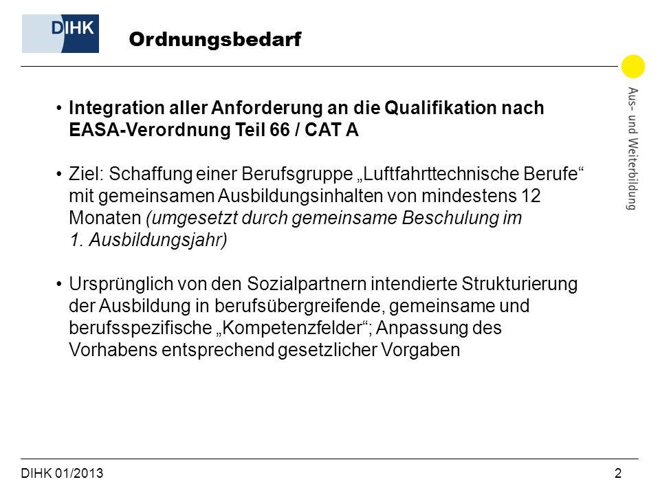 DIHK 01/2013 2 Integration aller Anforderung an die Qualifikation nach EASA-Verordnung Teil 66 / CAT A Ziel: Schaffung einer Berufsgruppe Luftfahrttec