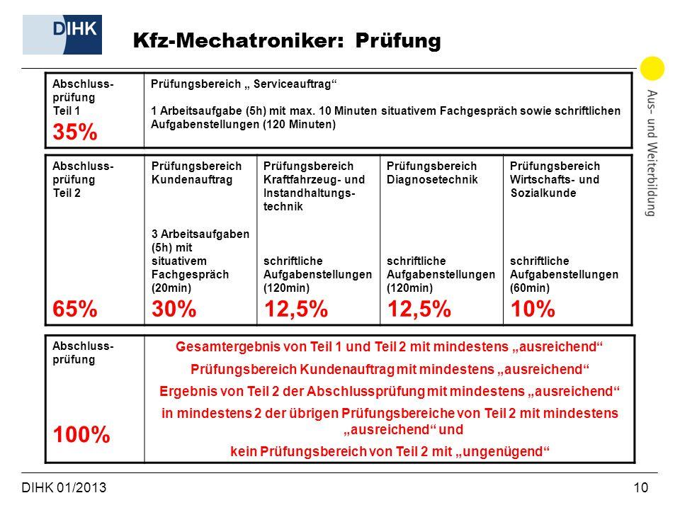 DIHK 01/2013 10 Kfz-Mechatroniker: Prüfung Abschluss- prüfung Teil 1 35% Prüfungsbereich Serviceauftrag 1 Arbeitsaufgabe (5h) mit max. 10 Minuten situ