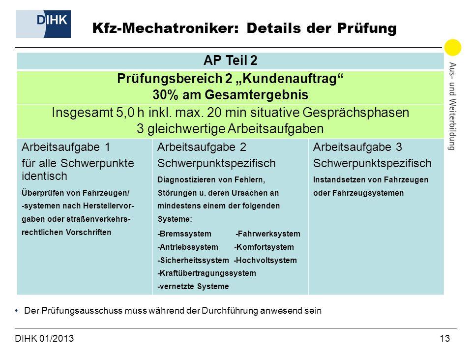 DIHK 01/2013 13 AP Teil 2 Prüfungsbereich 2 Kundenauftrag 30% am Gesamtergebnis Insgesamt 5,0 h inkl. max. 20 min situative Gesprächsphasen 3 gleichwe