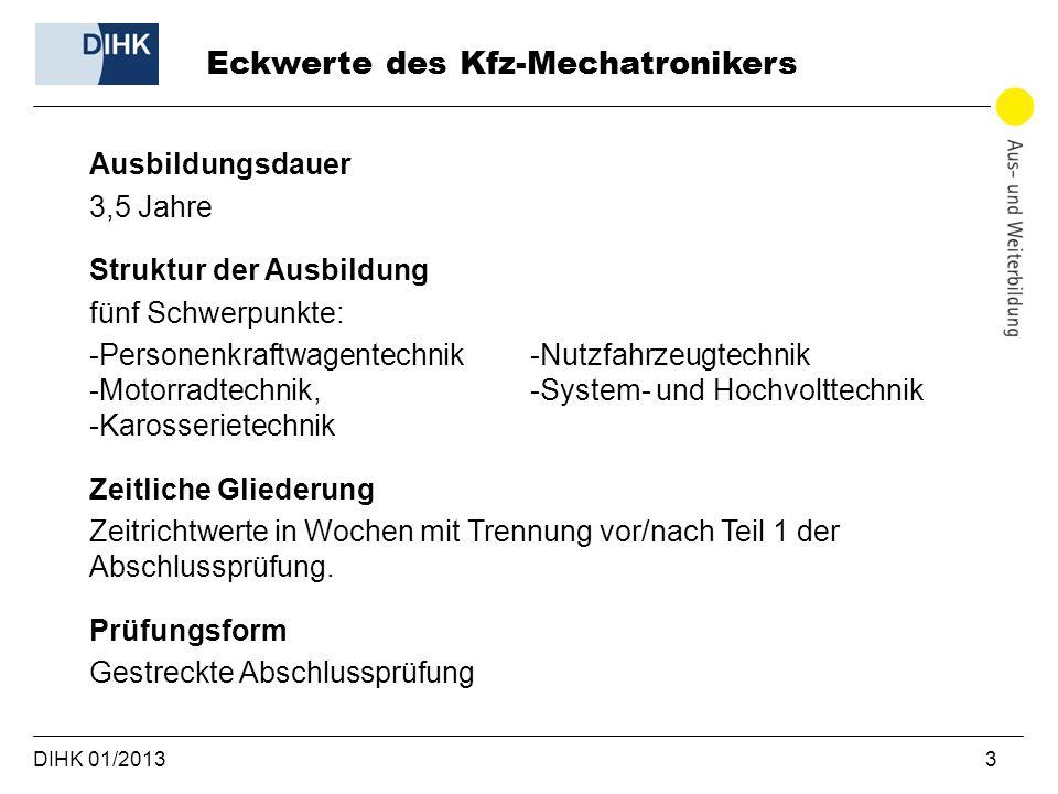 DIHK 01/2013 3 Ausbildungsdauer 3,5 Jahre Struktur der Ausbildung fünf Schwerpunkte: -Personenkraftwagentechnik-Nutzfahrzeugtechnik -Motorradtechnik,