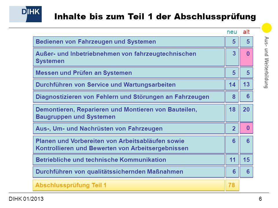 DIHK 01/2013 6 Inhalte bis zum Teil 1 der Abschlussprüfung Messen und Prüfen an Systemen Betriebliche und technische Kommunikation 5 5 11 Abschlussprü