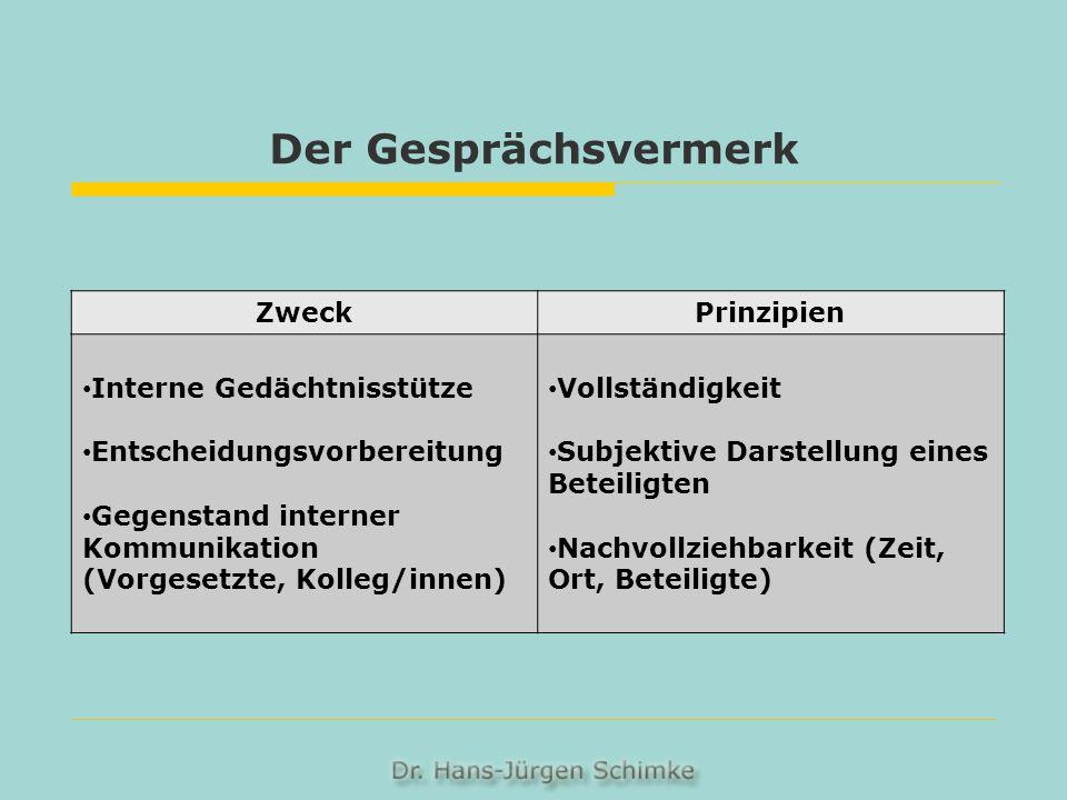 Der Gesprächsvermerk ZweckPrinzipien Interne Gedächtnisstütze Entscheidungsvorbereitung Gegenstand interner Kommunikation (Vorgesetzte, Kolleg/innen)